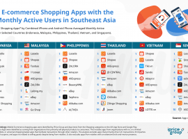 The Leading E-Commerce Apps And Websites In Singapore As Of 1Q19