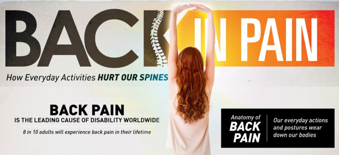 Hidden Causes Of Back Pain