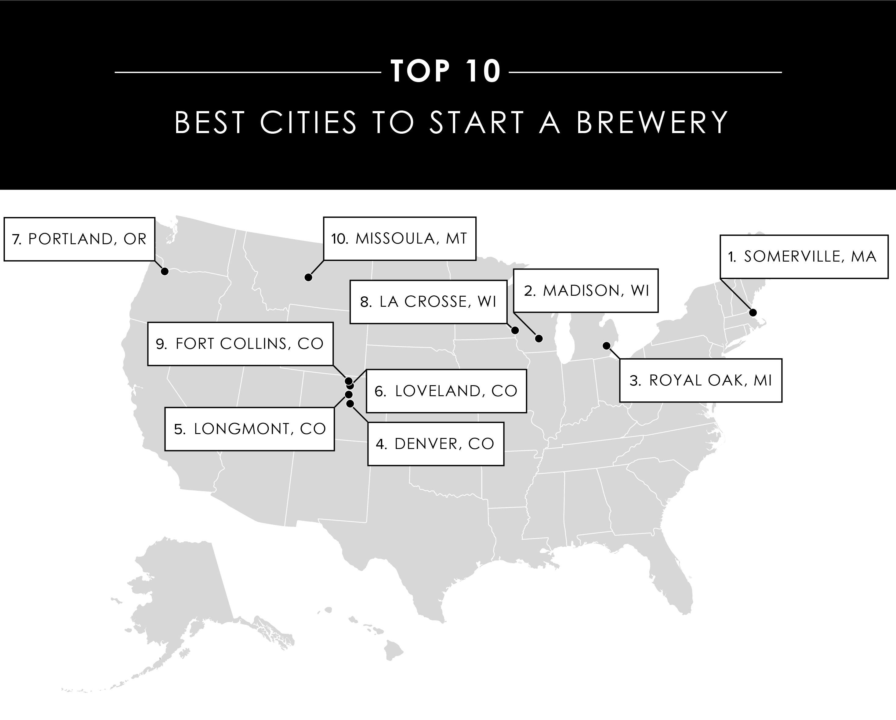 Best Cities To Open A Brewery In 2019
