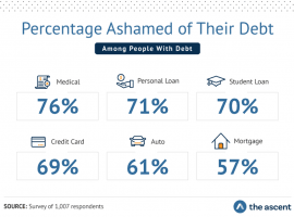 As Medical Debt Piles Up For Americans Emotional Toll Is Massive