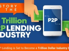 Peer To Peer Lending To Be The Next $1 Trillion Industry