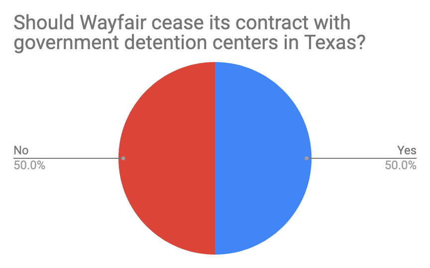 government detention centers