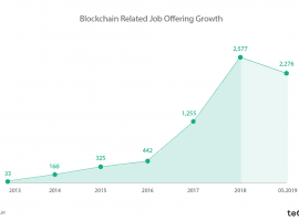 As Blockchain Enters Mainstream Number Of Crypto Job Listings Soar