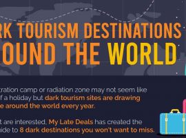 What Is Dark Tourism? And Why You Should Visit These 8 Destinations