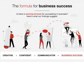 How To Be The Next Business Leader: The Formula For Success Finally Revealed