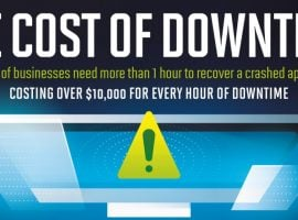 The Negative Effects And Cost Of Internet And Power Outage