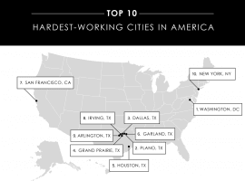 America's Hardest-Working Cities: Washington DC Is Number One