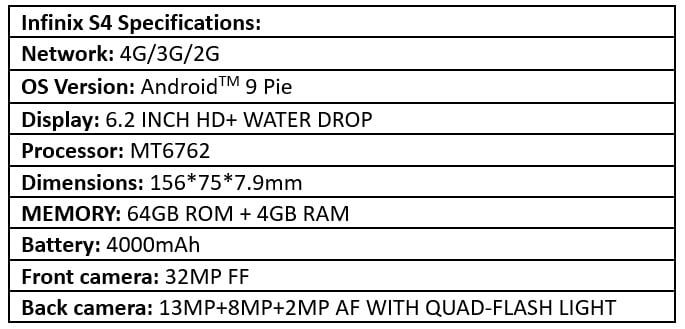 Phone specifications
