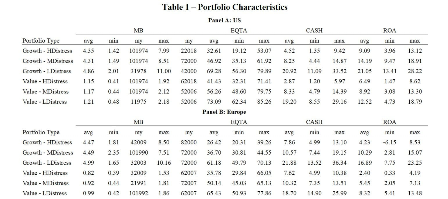 Long-Term Capital Losses