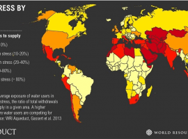 A Look At Water Security Investing In An Ever Hotter World