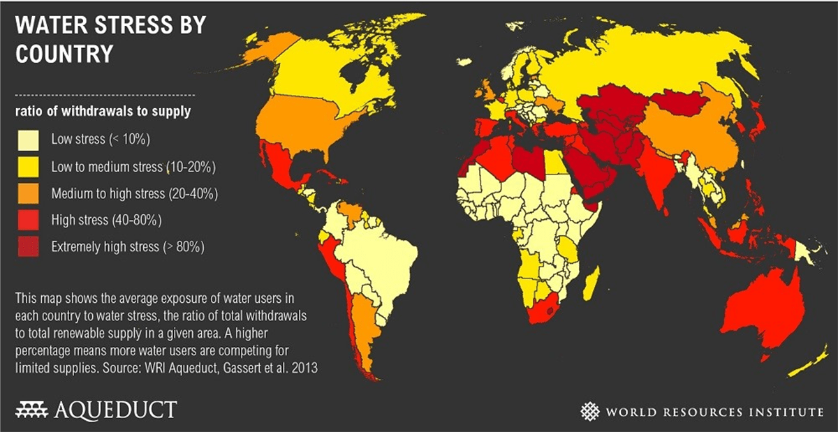 Water Security Fund