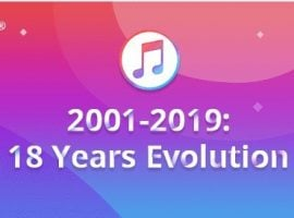 2001-2019: iTunes 18 Years Evolution History [INFOGRAPHIC]