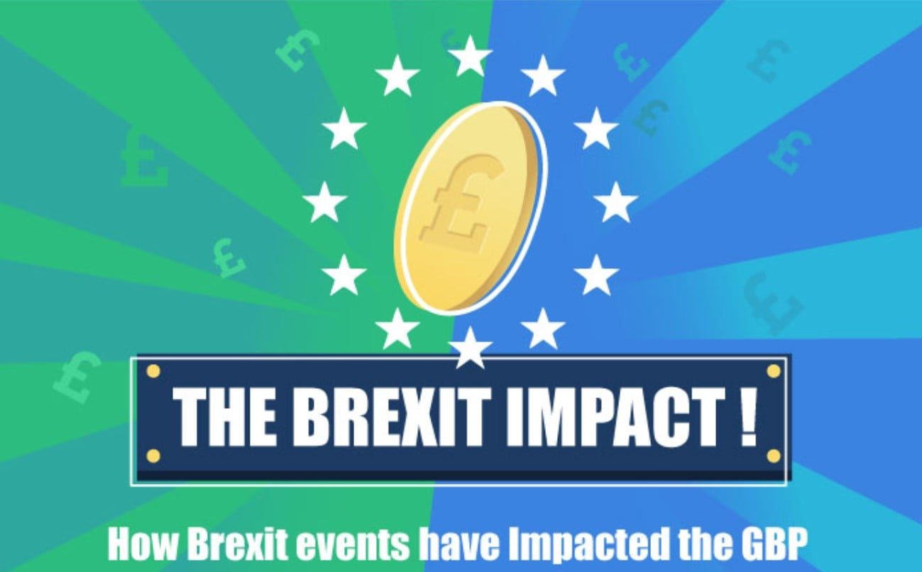 Brexit Events