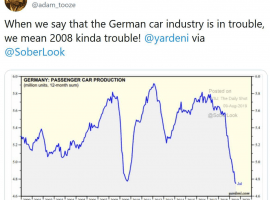 German Automakers Trading At The Lowest Equity Prices Ever