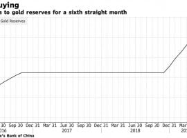 Gold And Silver Boosted By First Fed Rate Cut Since 2008 Crisis