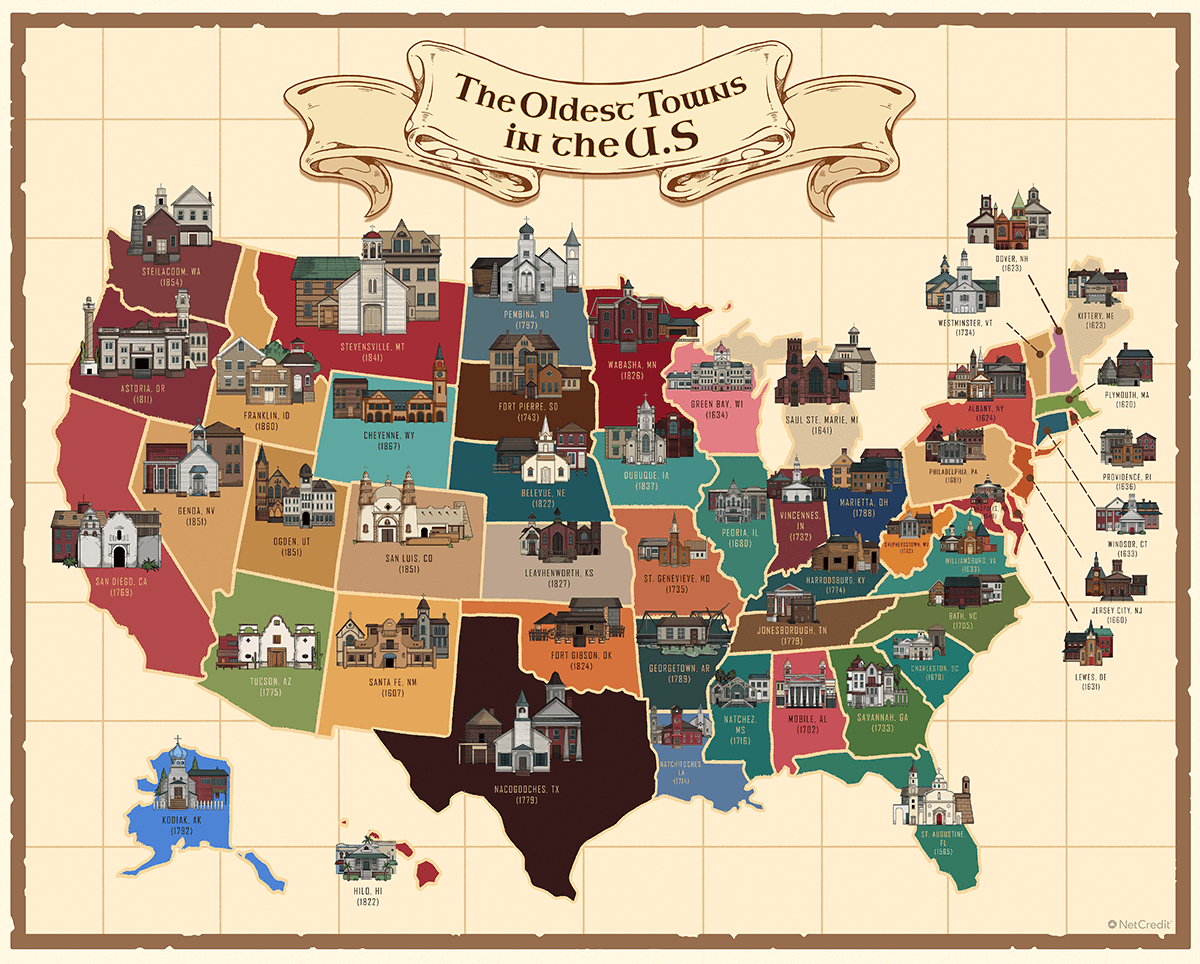 oldest town in every American state