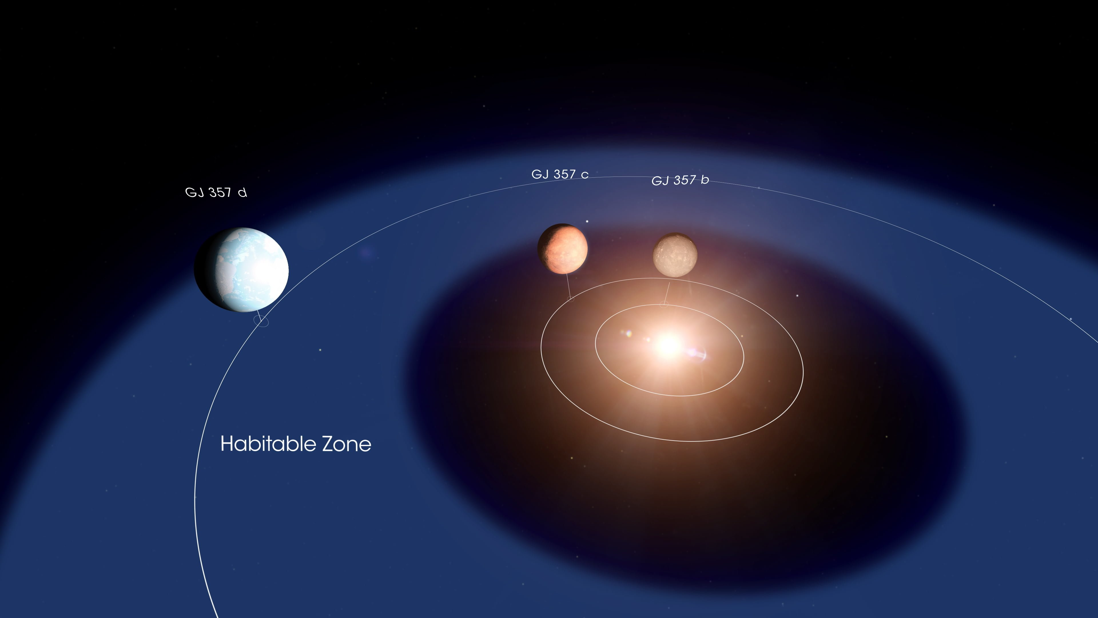 NASA satellite locates possibly habitable super-Earth 31 light years away
