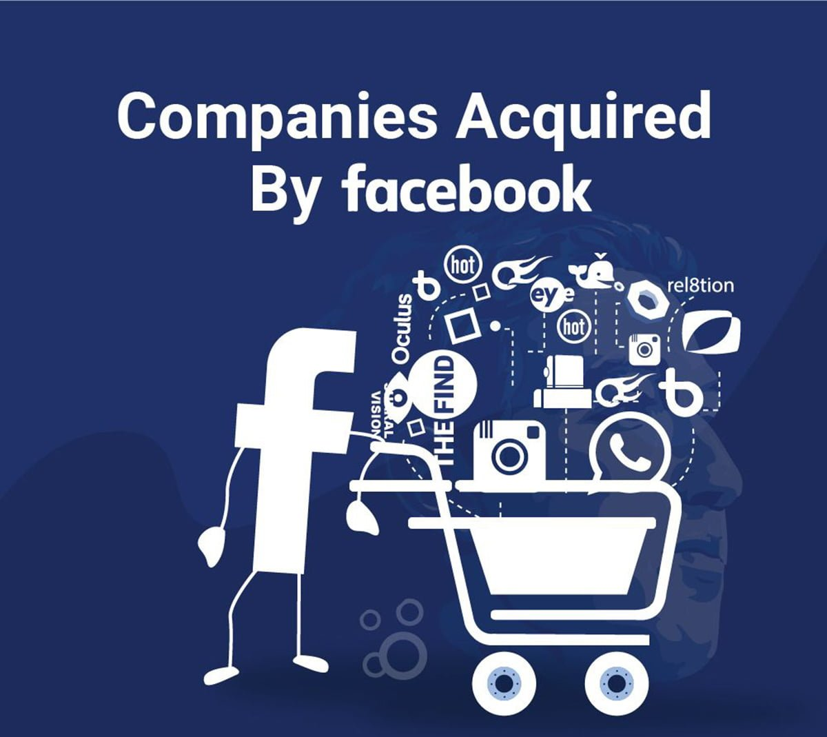 Facebook Acquisitions
