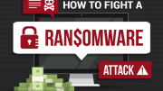 Fight A Ransomware Attack