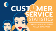 Great Customer Service Statistics