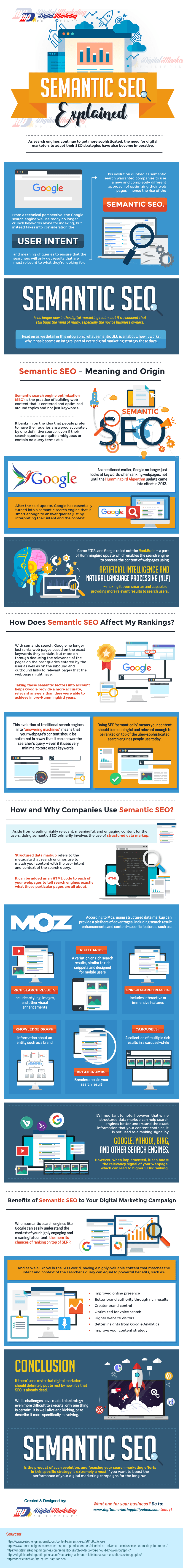 semantic seo