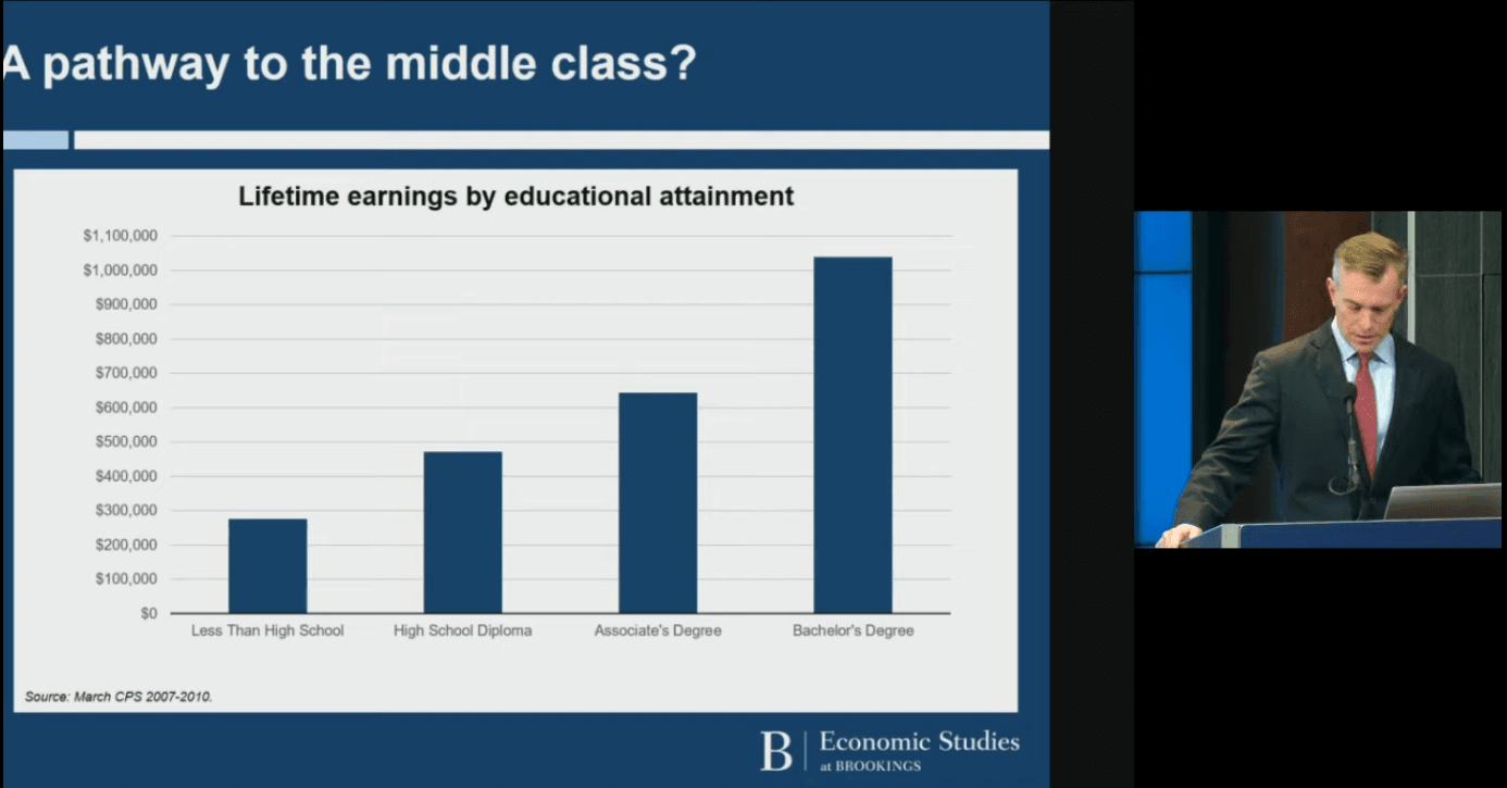 middle income students