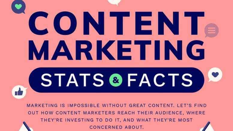 content marketing campaign