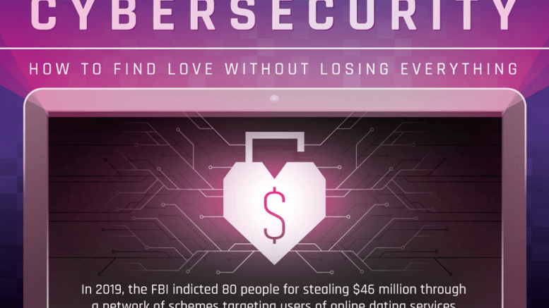 Online Dating and Cybersecurity