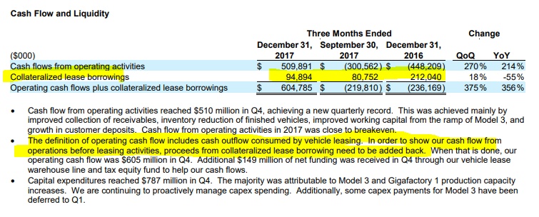 net debt and finance leases