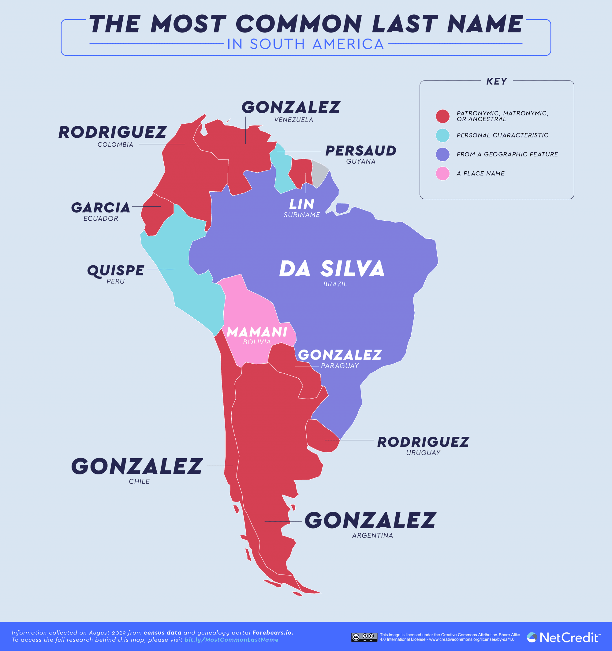 most common surname