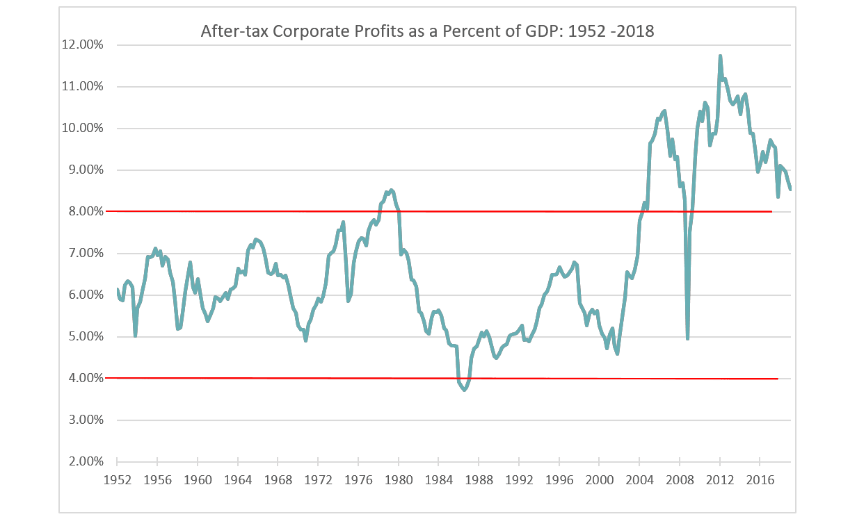 income and downside protection