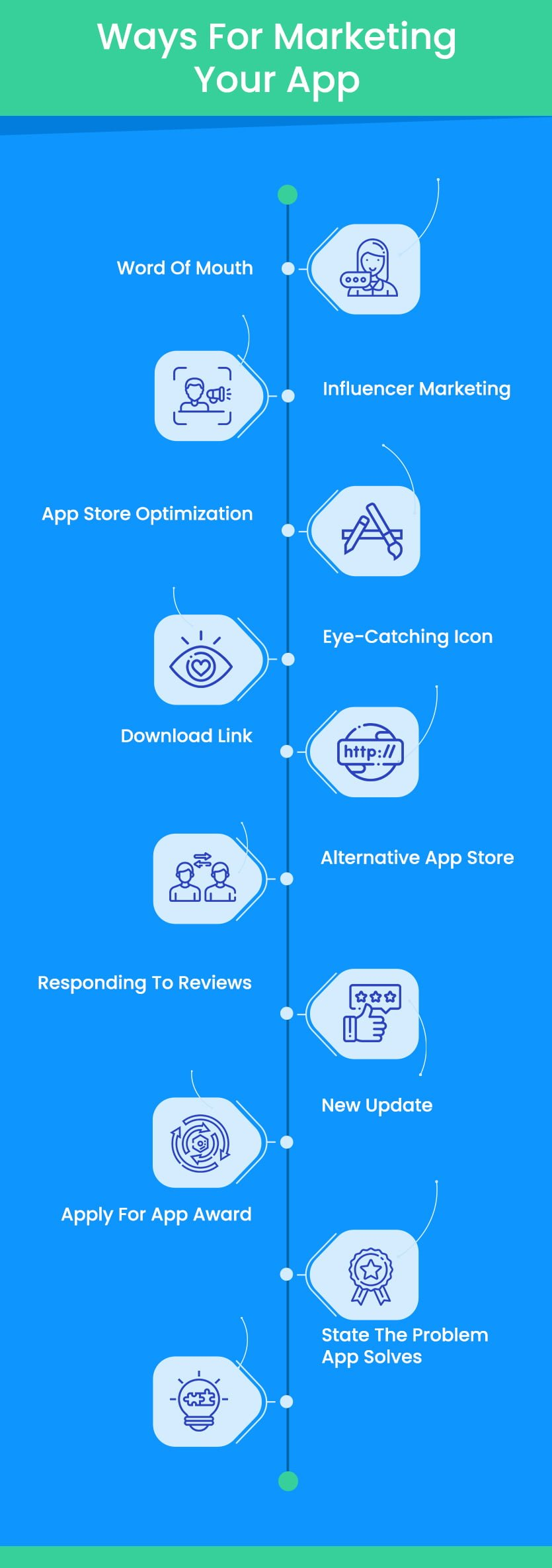 Ways-For-Marketing-Your-App