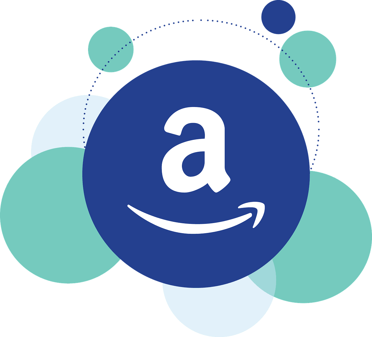 Amazon's top 10 biggest acquisitions ever