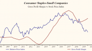 consumer staples-small companies index