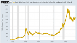 see gold at 5000 gold bullion prices