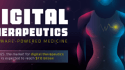 Digital Therapeutics