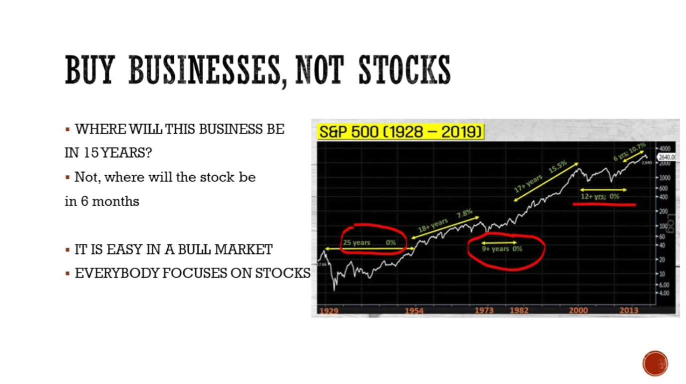 a stock market crash